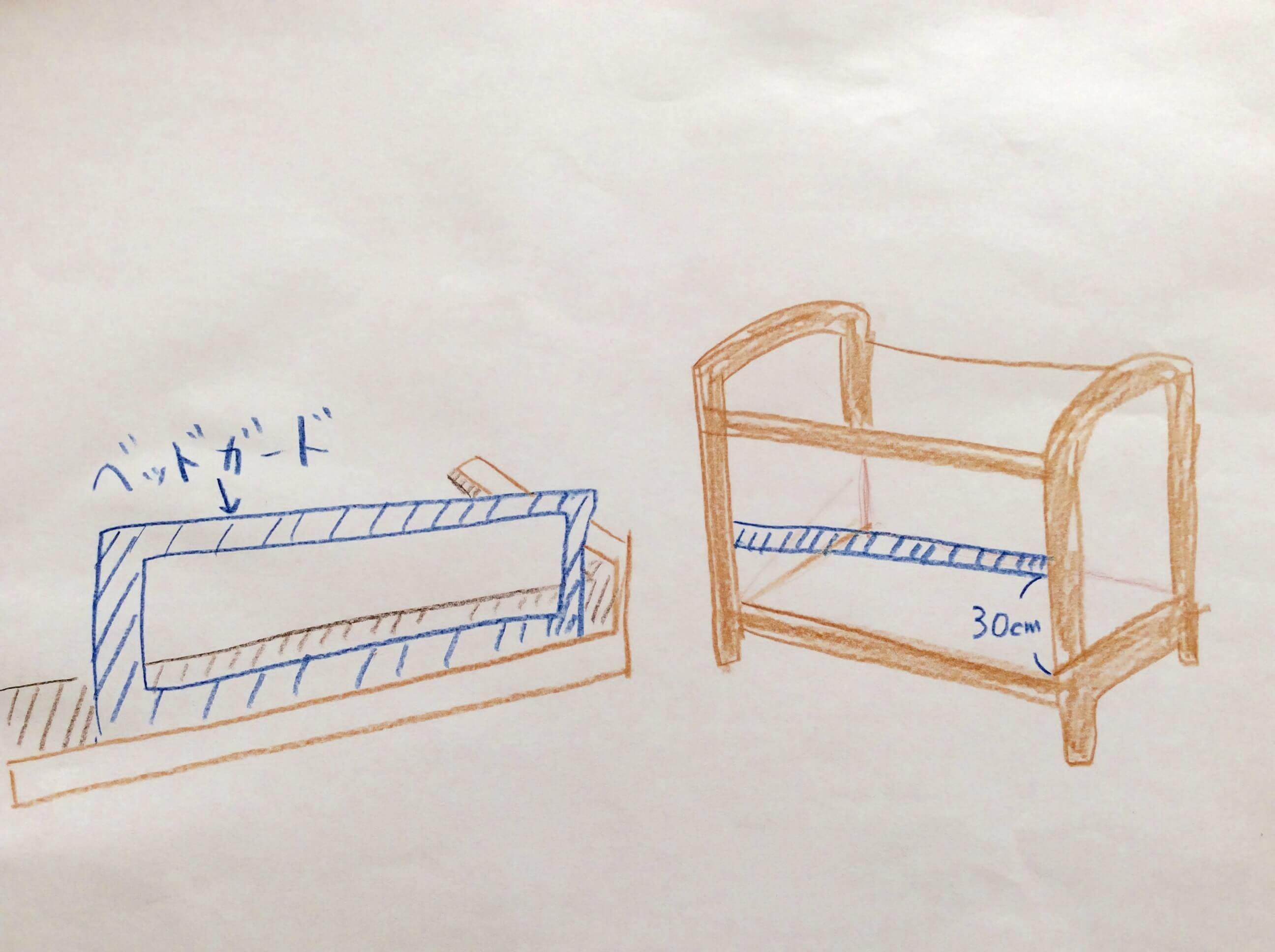 ベッド事故